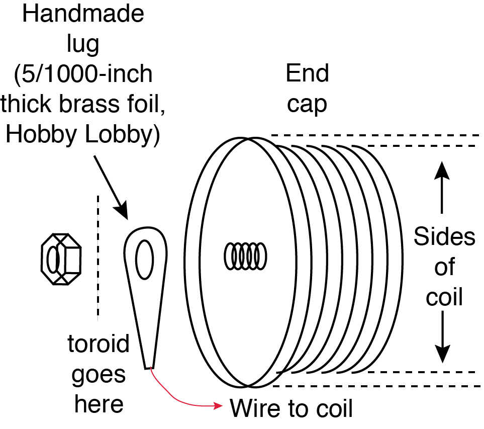 Product review o esla ts howididit reviewofo eslatsblogspot delighted tesla coil wiring diagram delighted tesla coil wiring diagram