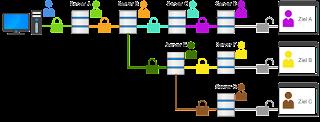 What Is VPN? Express VPN Beginner's Guide,nord vpn
