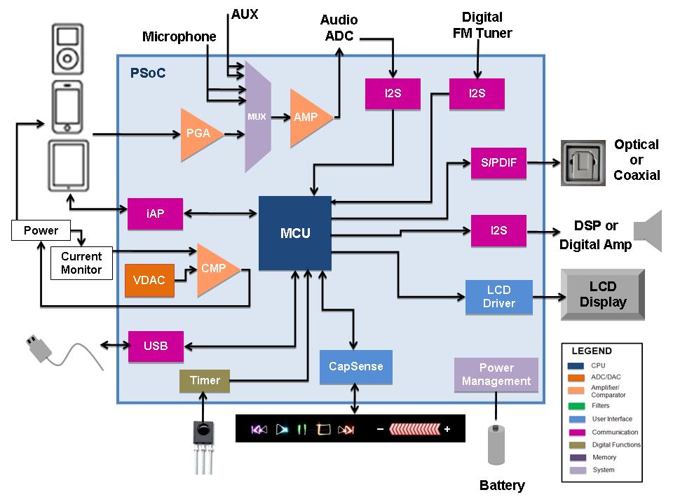 iphone  full detailed schematic diagram mobi workshop