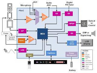 iphone 5 full detailed schematic diagram