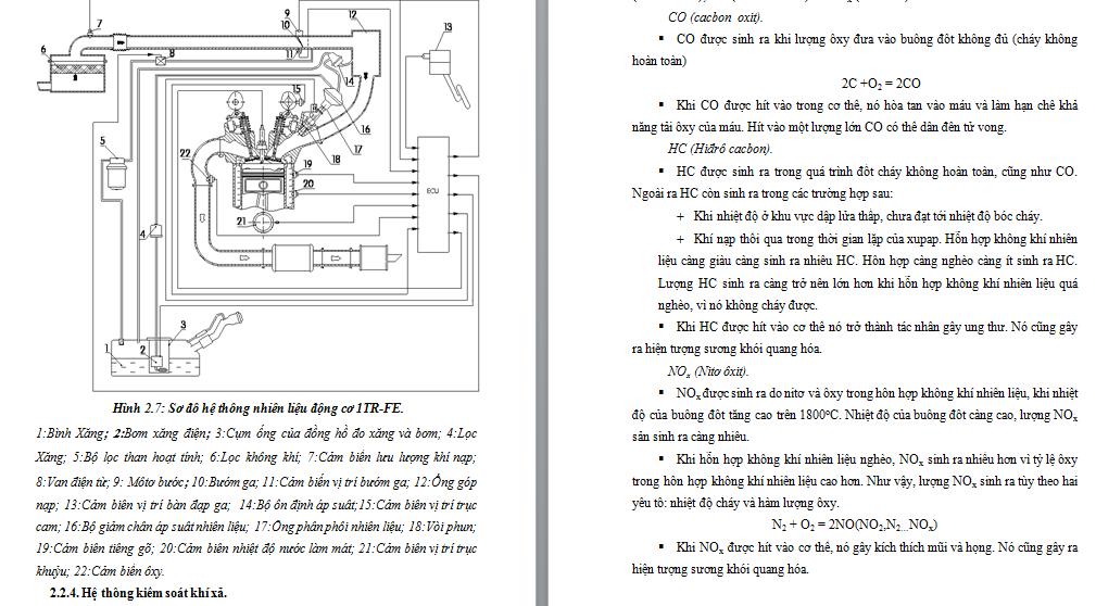 Sơ đồ hệ thống nhiên liệu động cơ 1TR-FE