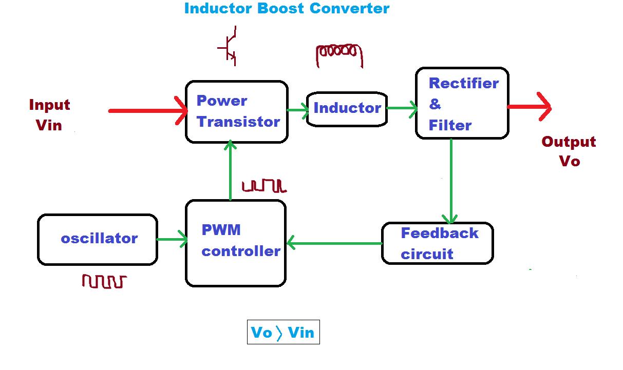Output Dcdc Converter Circuit Diagram Electronic Circuit Diagrams