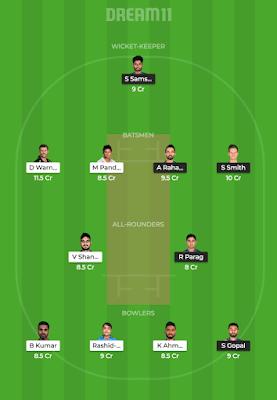 IPL RR vs SRH Dream11 Fantasy Team Prediction, Playing XI