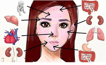 ΑΥΤΑ τα ΣΗΜΑΔΙΑ στο πρόσωπό σας υποδεικνύουν ΠΡΟΒΛΗΜΑΤΑ βλήματα υγείας σε άλλα μέρη του σώματός σας... [video]