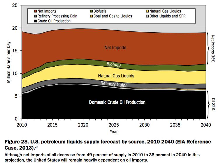 Oljepriset ned efter misslyckat mote