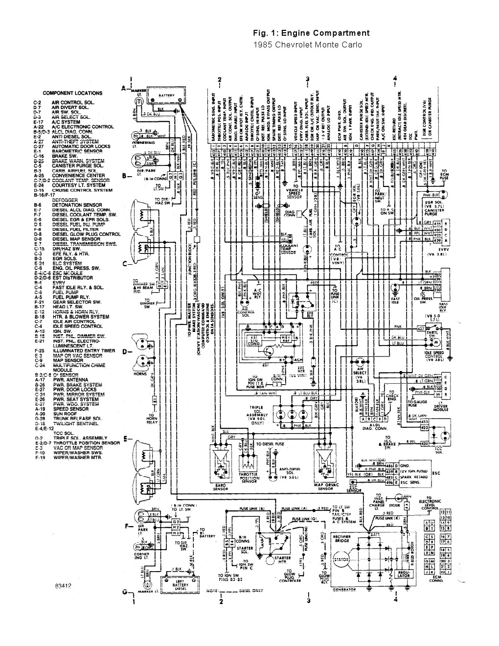 1984 Monte Carlo Wiring Diagram Library 1987 Ss Fuse Box 1995 Transmission Electrical Camaro 2003