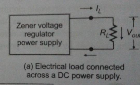 What is Voltage Regulation? | Zener diode as a voltage regulation