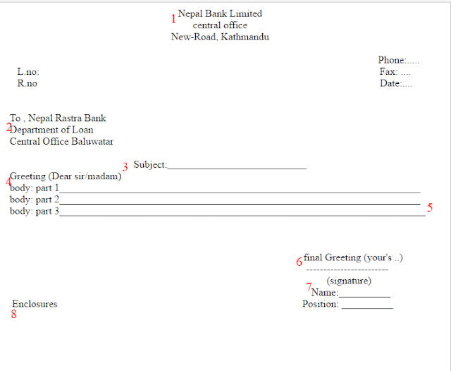 Business letter writing process, procedures and samples..