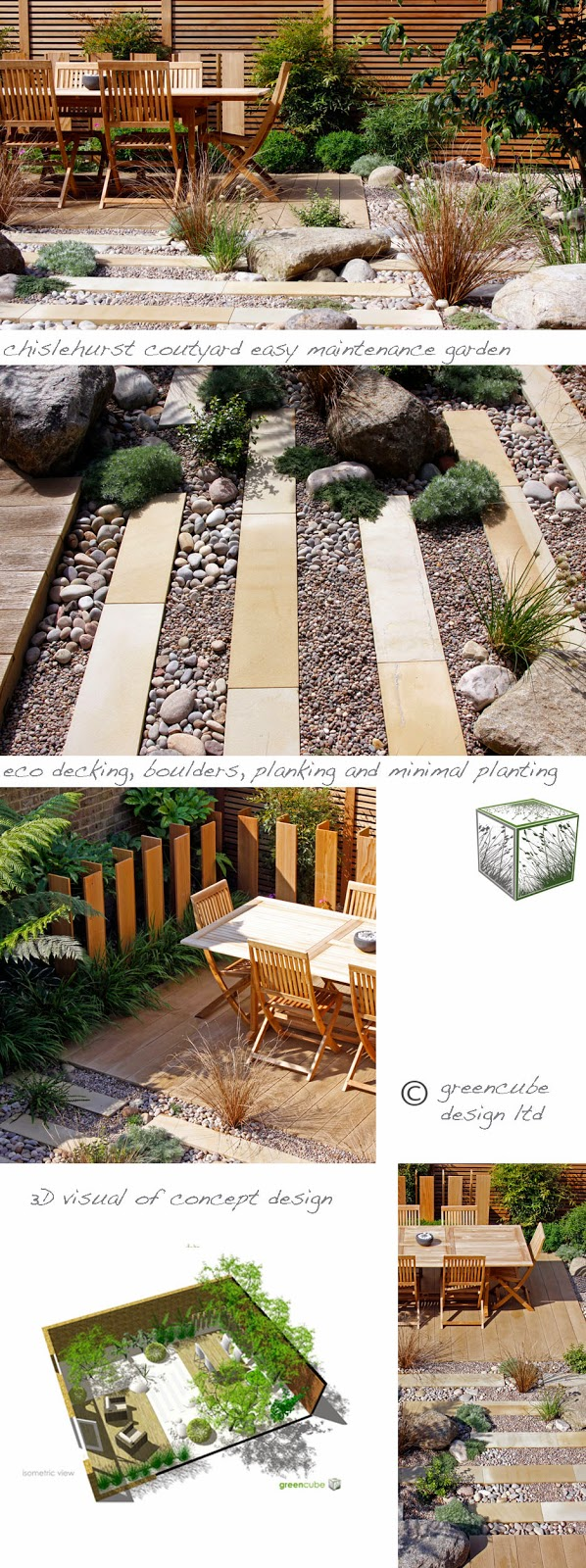 Greencube Garden And Landscape Design, UK: Great News For