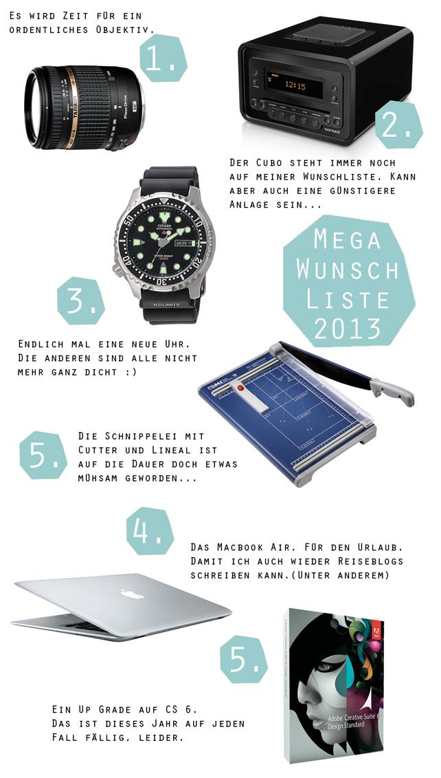 Wunschliste 2013, Wishlist 2013, Ynas