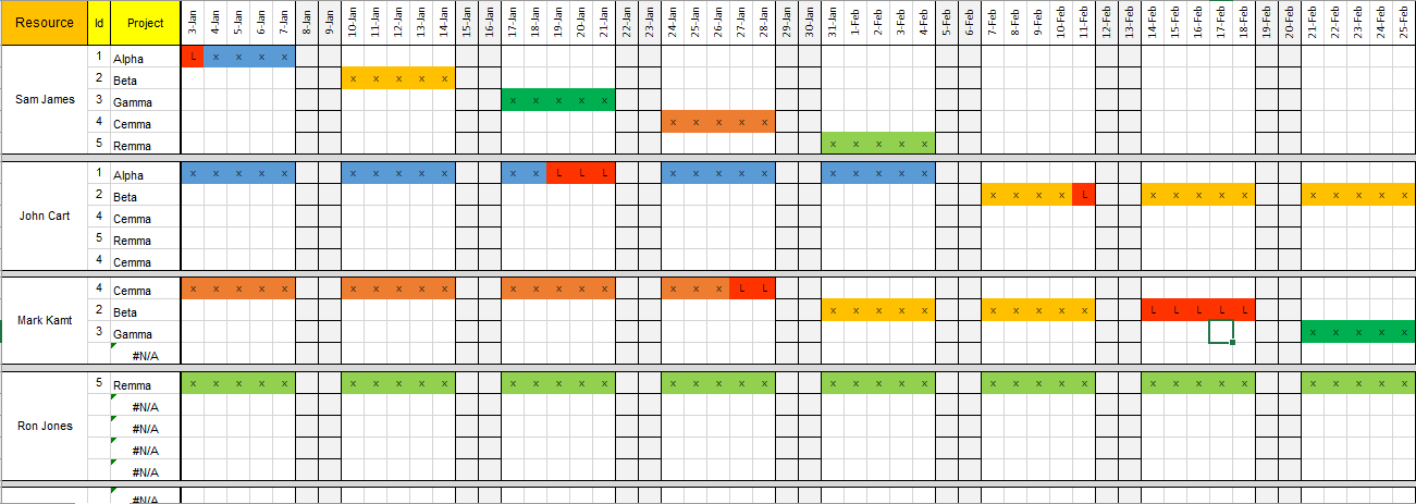 resource planning Schedule your team efficiently, increase profitability and keep everyone in the loop with teambook.