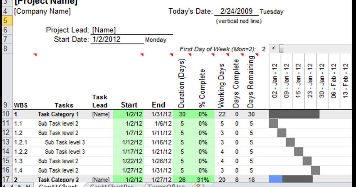 gantt chart excel template 2012 - excel spreadsheets help gantt chart template pro giveaway