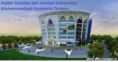 Daftar Fakultas dan Jurusan Universitas Muhammadiyah Surakarta Terbaru