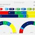 SLOVENIA, March 2017. Ninamedia poll