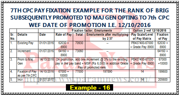 7th-cpc-pay-fixation-example-16-option-from-promotion-brig-promoted-maj-gen-paramnews