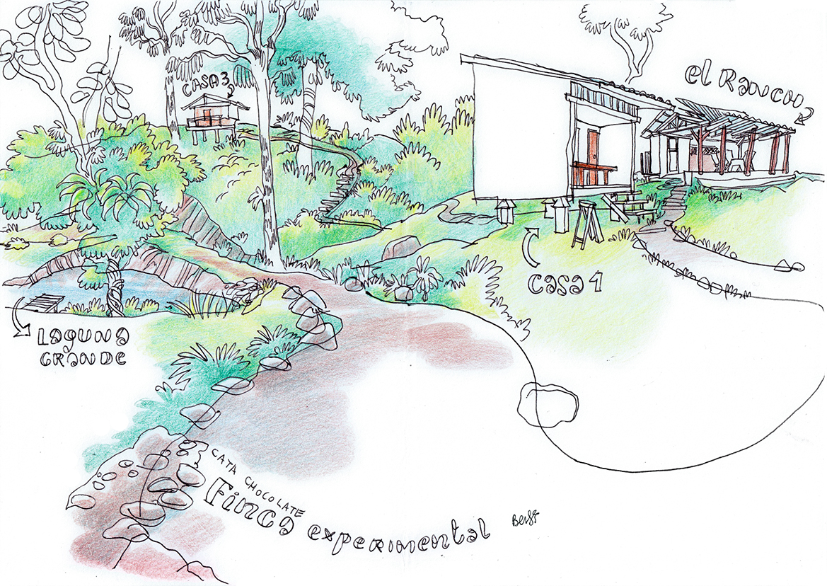 THREE STEPS IN COSTA RICA | Urban Sketchers