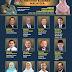 KABINET MALAYSIA 2018