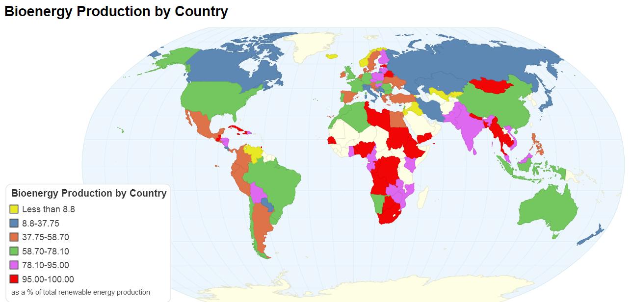 Bioenergy production by country