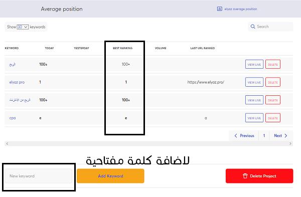 اداة رائعة لتقييم سيو موقعك و تحسينه و اضافة باك لينك مجانا !