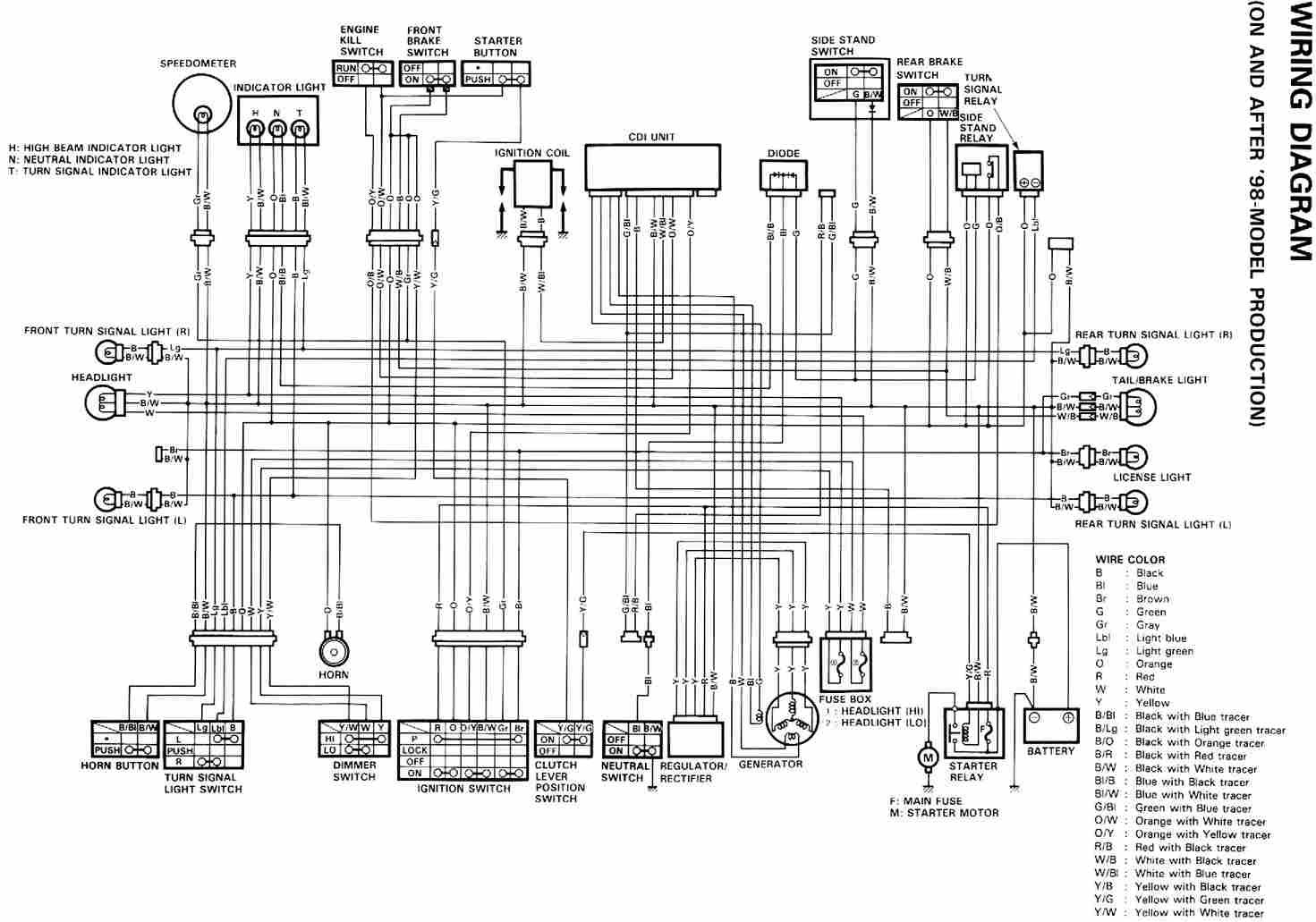 Suzuki DR650 1998 Motorcycle Wiring Diagram | All about ...