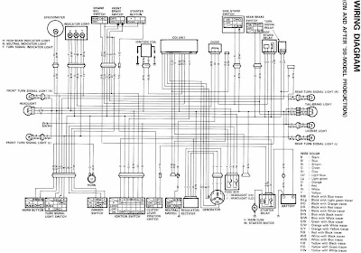 Suzuki DR650 1998 Motorcycle Wiring Diagram | All about Wiring Diagrams