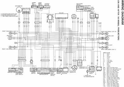 Suzuki Gsxr 1000 Wiring Diagram Free Image, Suzuki, Free
