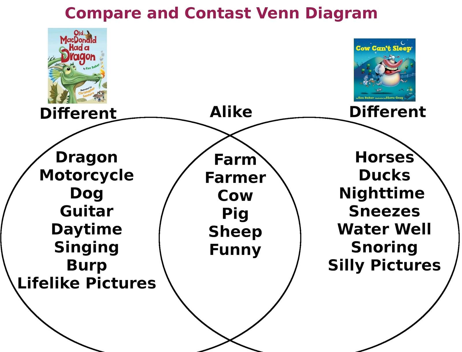 Cinderella Venn Diagram Compare Contrast Bmw E30 Radio Wiring Ken Baker Author Of Old Macdonald Had A Dragon