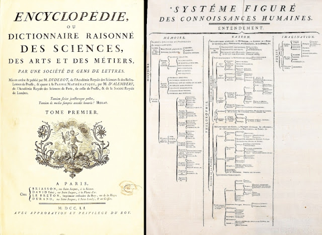 "Encyclopédie, ou dictionnaire raisonné des sciences, des arts et des métiers (that is, ""Encyclopedia, or a systematic dictionary of the sciences, arts, and crafts"")"