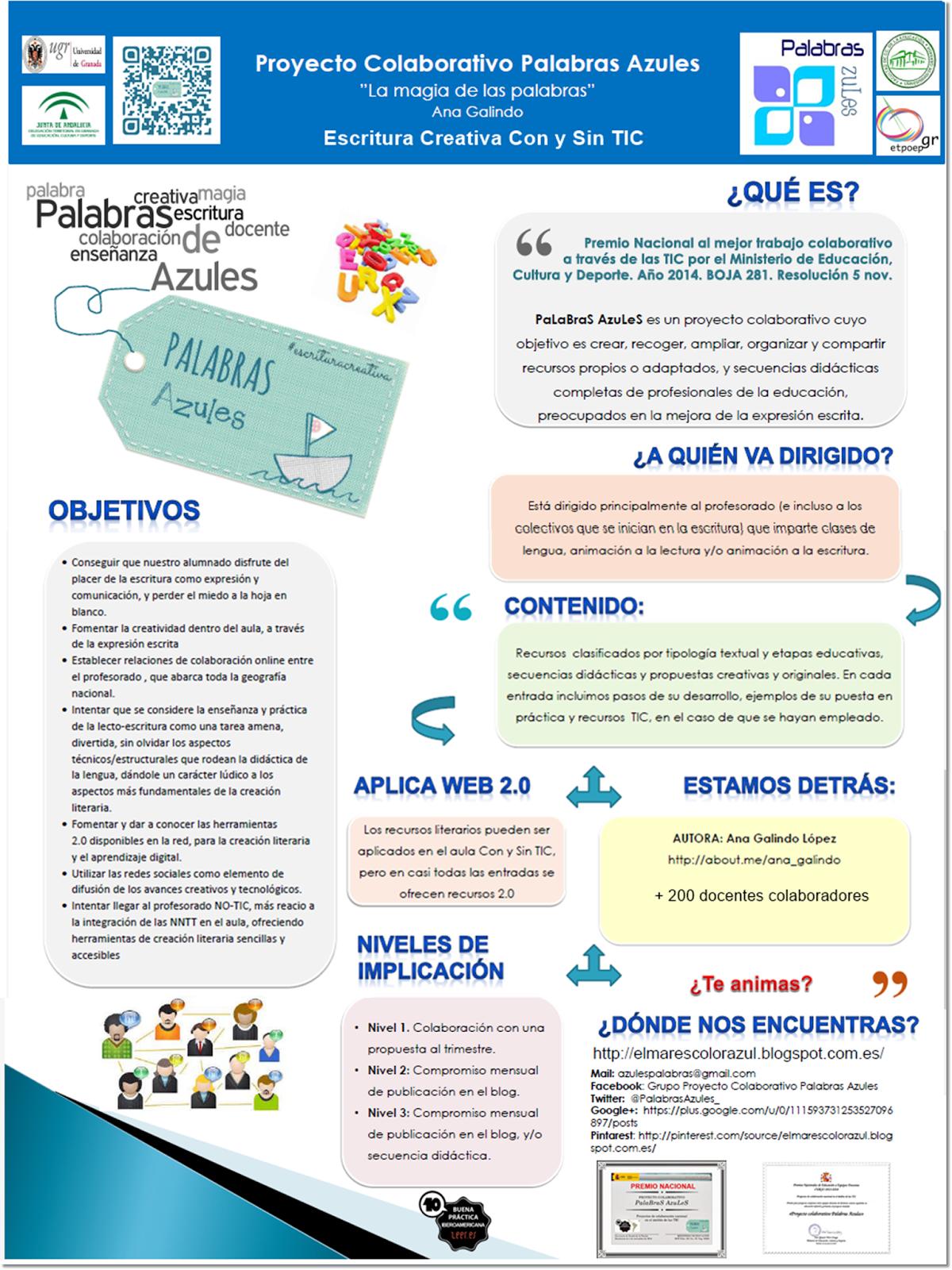 Mapa de Recursos | PaLaBraS AzuLeS