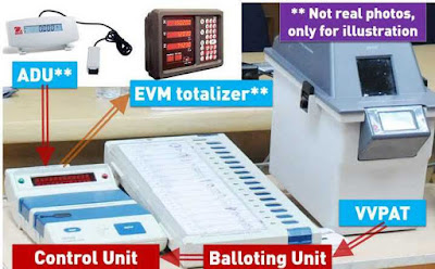 Committee For Voter Verifiable Paper Audit Trail