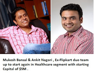 Mukesh Bansal and Ankit Nagori , Healthcare startup , 5M investment