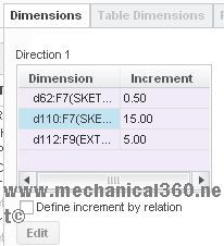 Dimension pattern in creo elements5