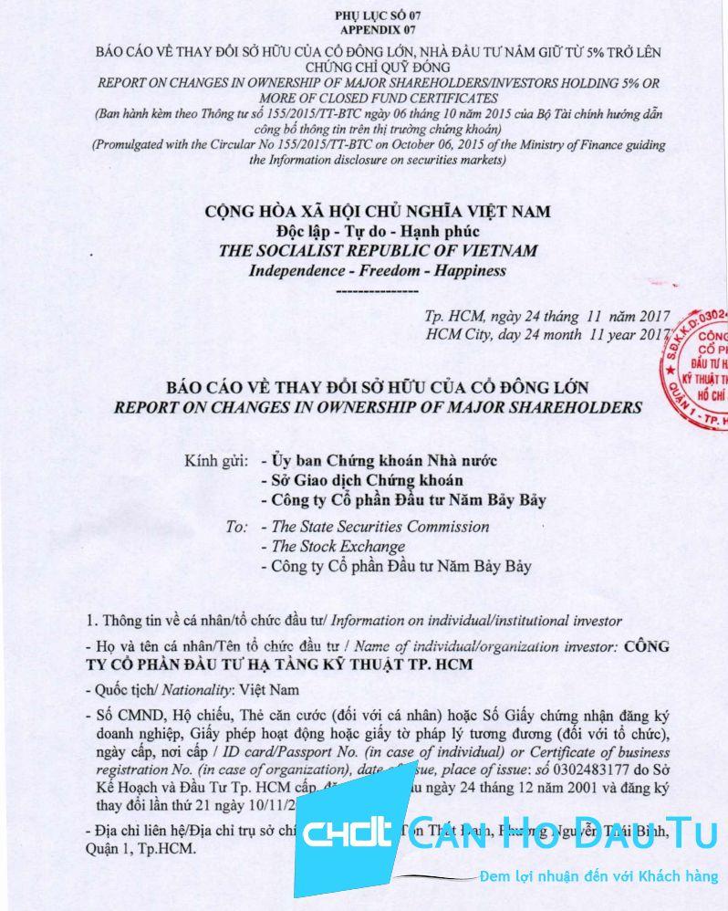 Công ty CII mua cổ phiếu của Công ty 577