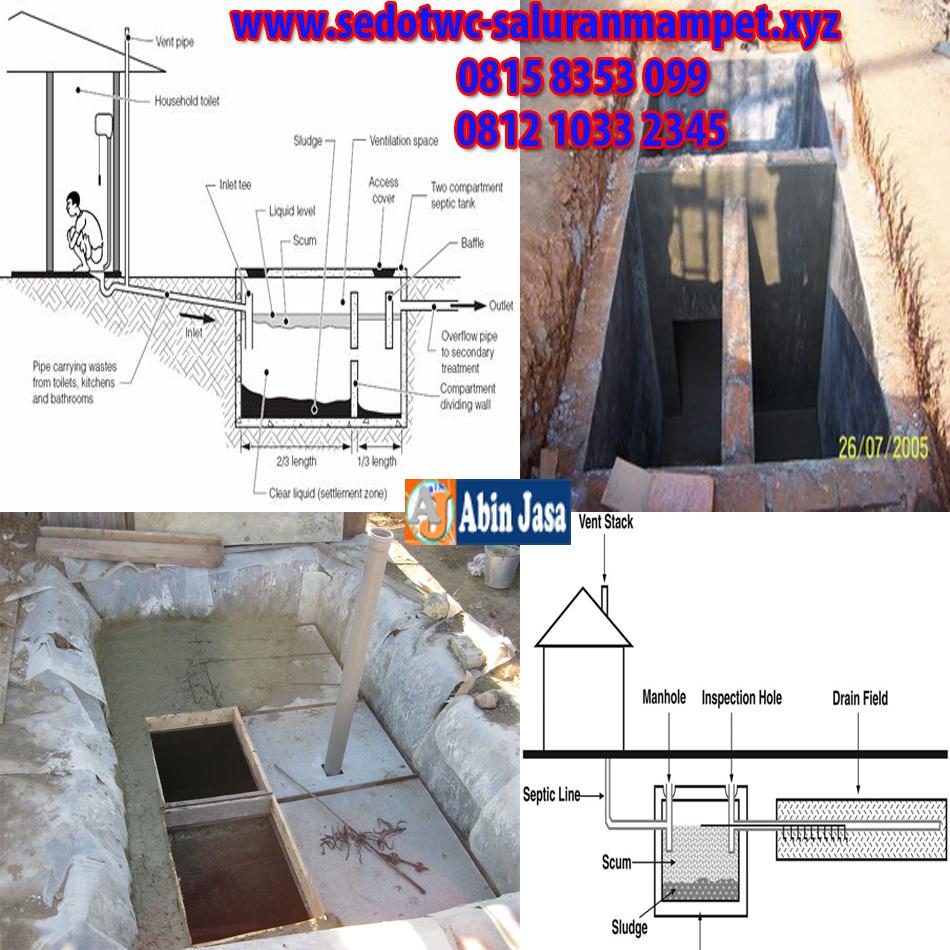 serviec pipa paralon mampet, instalasi septic tank 08158353099
