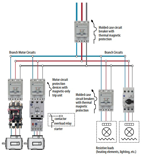 ac breaker panel wiring on ac images free download wiring diagrams Electric Circuit Breaker Panel Wiring ac breaker panel wiring 8 electrical panel wiring how to wire a breaker box diagrams circuit breaker panel wiring