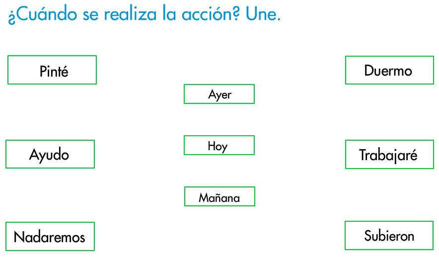 http://www.primerodecarlos.com/SEGUNDO_PRIMARIA/marzo/Unidad1_3/actividades/actividades_una_una/lengua/verbo.swf