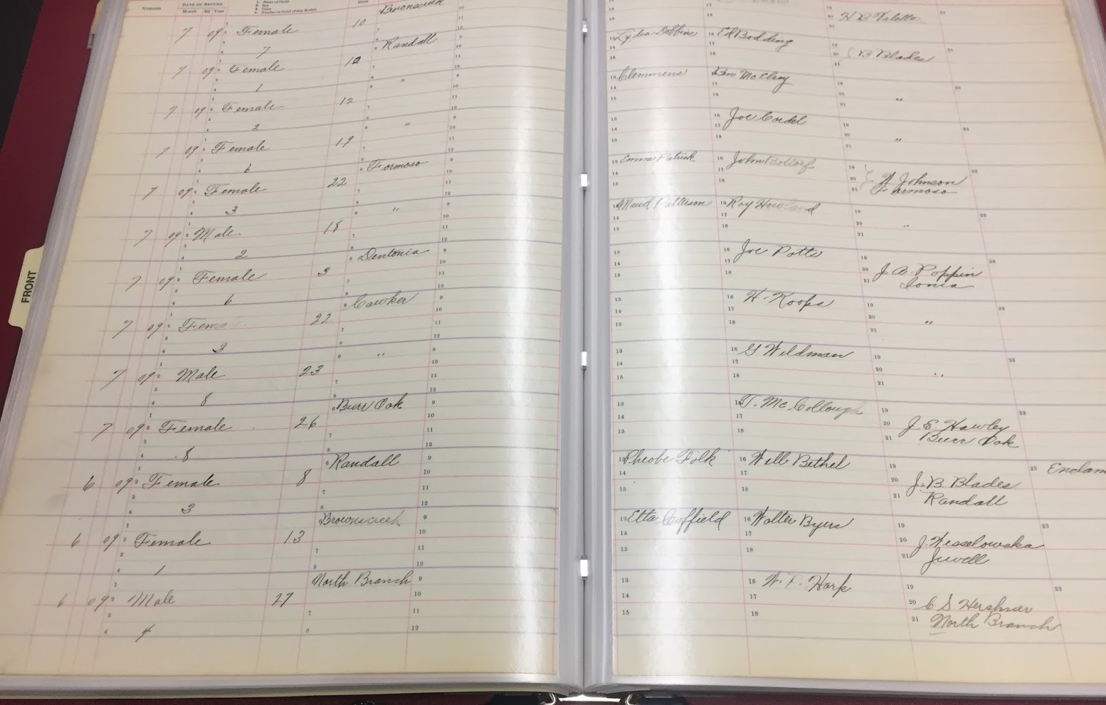 Famgenealogy documents found on kansas trip her 1betcityfo Gallery
