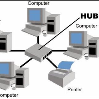 Cara membuat Jaringan Local Pada Komputer