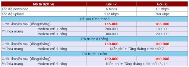 Đăng Ký Lắp Đặt Wifi FPT Quận Ninh Kiều 2
