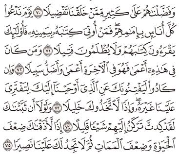 Tafsir Surat Al-Israa Ayat 71, 72, 73, 74, 75