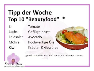 TOP 10 Beautyfood