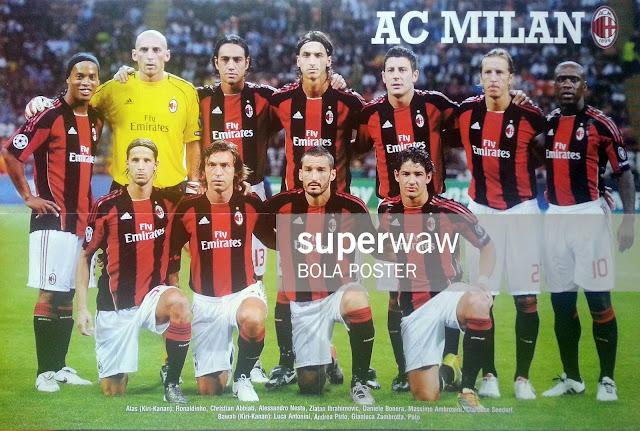 AC Milan 2010 Team Squad
