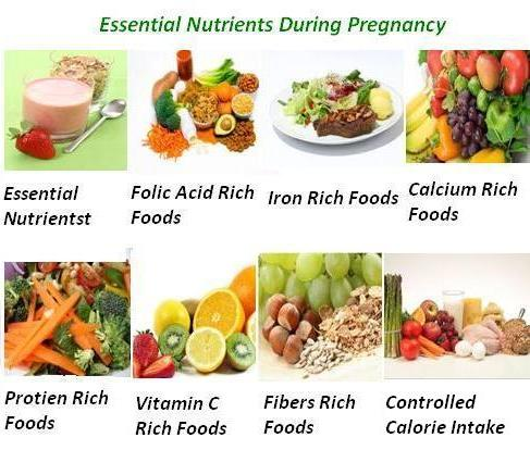 Pregnancy Tips to have a Healthy Baby