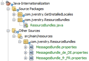 Resource Bundles in Maven Java