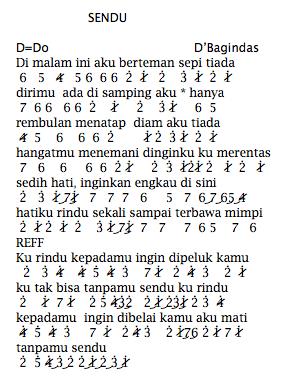 Not Angka Pianika Lagu Sendu - D'Bagindas