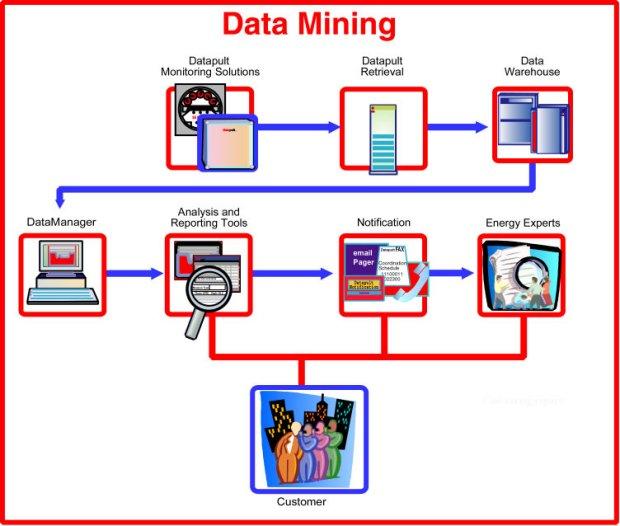 Broken Heart Quotes Wallpaper Hd All Photos Gallery Data Mining Tools Data Mining Tool