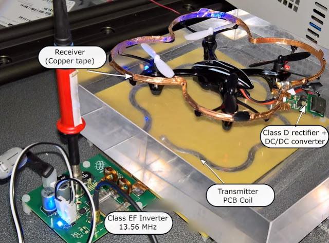 drone tanpa baterai