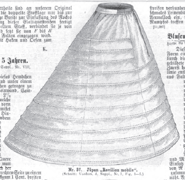 Elliptical covered crinoline, Der Bazar, March 1865