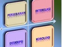 Prinsip Prinsip Ilmu Geografi