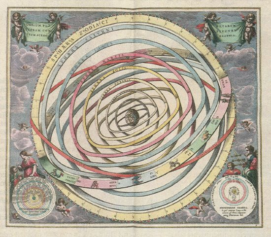 Geocentric view not found in Bible